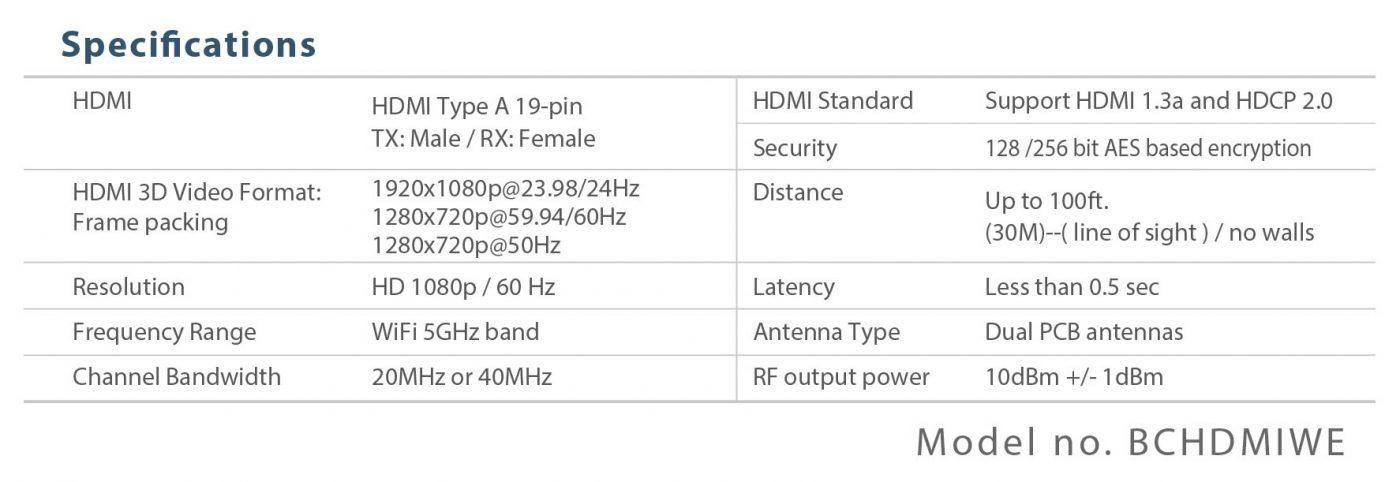 HD Wireless Sender & Receiver